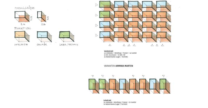 Module Arminia Marten