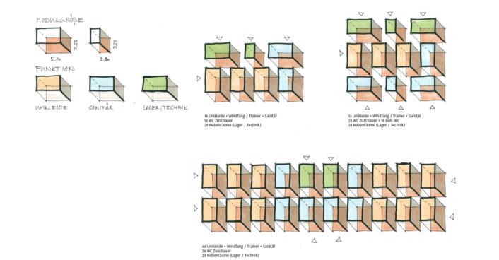 Modulsystem Beispiele